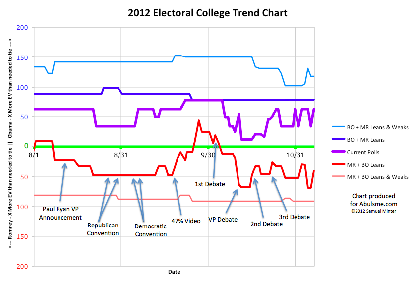 Electcoll2012zoom.png