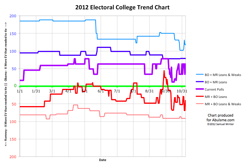 Electcoll2012.png